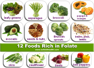 food rich in folate
